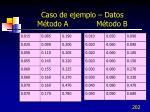 caso de ejemplo datos m todo a m todo b