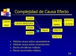 complejidad de causa efecto