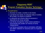 diagrama pert program evaluation review technique1