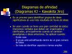 diagramas de afinidad diagramas kj kawakita jiro