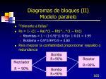 diagramas de bloques ii modelo paralelo