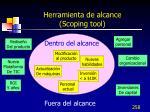 herramienta de alcance scoping tool2