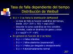 tasa de falla dependiente del tiempo distribuci n de weibull2