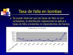 tasa de falla en bombas