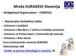 mre a euraxess slovenija