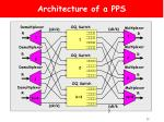 architecture of a pps