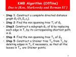kmb algorithm offline due to kou markowsky and berman 81