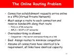 the online routing problem