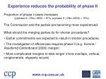 experience reduces the probability of phase ii