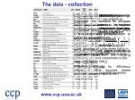 the data collection