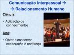 comunica o interpessoal