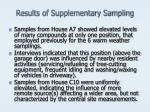 results of supplementary sampling