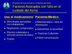 programa de seis puntos en el manejo del asma factores asociados con falla en el cuidado del asma