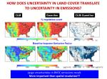 how does uncertainty in land cover translate to uncertainty in emissions