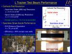 l tracker test beam performance