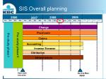 sis overall planning