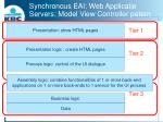 synchronous eai web applicatie servers model view controller patern
