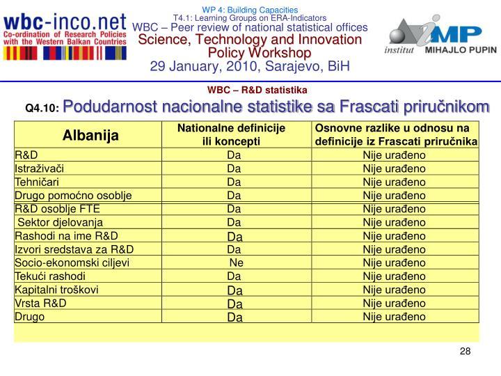 Nationalne definicije