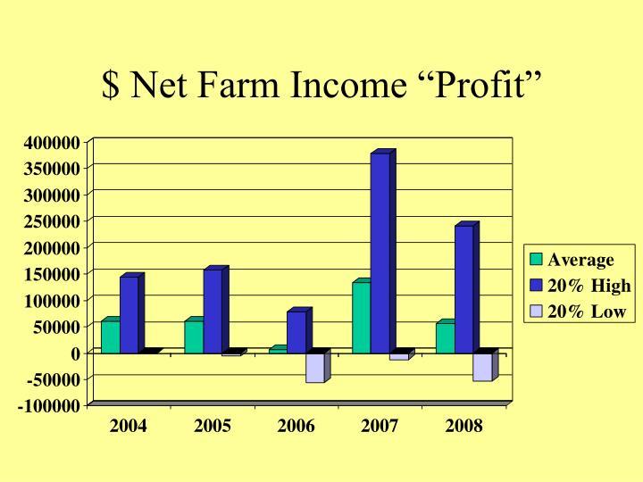 """$ Net Farm Income """"Profit"""""""
