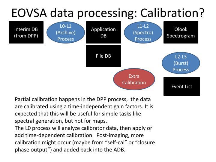 EOVSA data processing: Calibration?