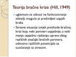 teorija bra ne krize hill 1949