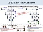 11 12 cash flow concerns