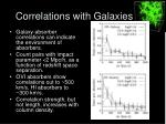 correlations with galaxies