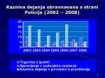 kazniva dejanja obravnavana s strani policije 2002 200 8