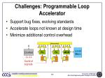 challenges programmable loop accelerator
