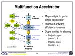 multifunction accelerator