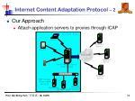 internet content adaptation protocol 2