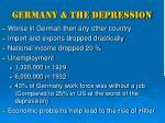 germany the depression