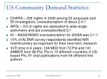 us community demand statistics
