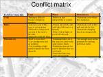 conflict matrix