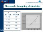 eksempel beregning af elasticitet