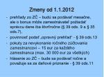 zmeny od 1 1 20121