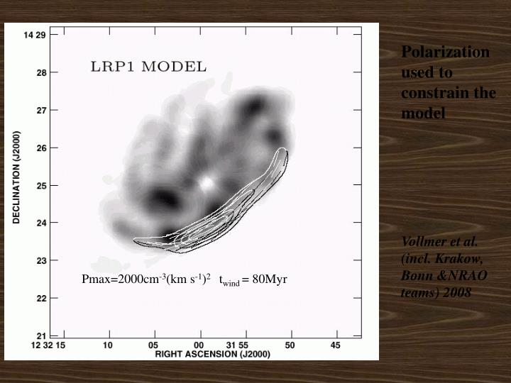 Polarization used to constrain the model
