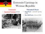 extremist uprisings in weimar republic