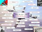 phase ii 1939 1945 world war ii