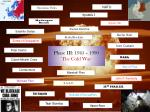 phase iii 1945 1990 the cold war