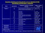 estudios gen ticos de asociaci n con la variante a118g asn40asp del receptor opioide