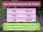 les terminaisons du futur