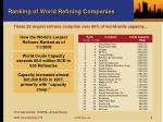 ranking of world refining companies