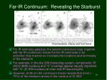 far ir continuum revealing the starburst