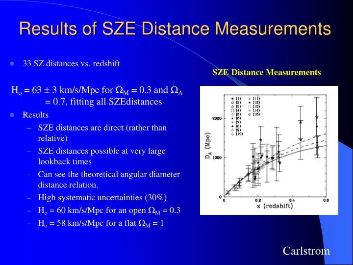 Results of SZE Distance Measurements