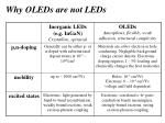 why oleds are not leds