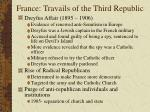france travails of the third republic