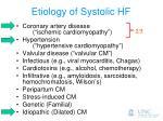 etiology of systolic hf