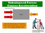 unbalanced forces causes acceleration2