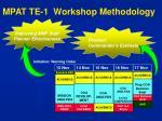 mpat te 1 workshop methodology
